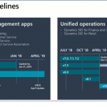 Dynamics 365 extensibility roadmap updates