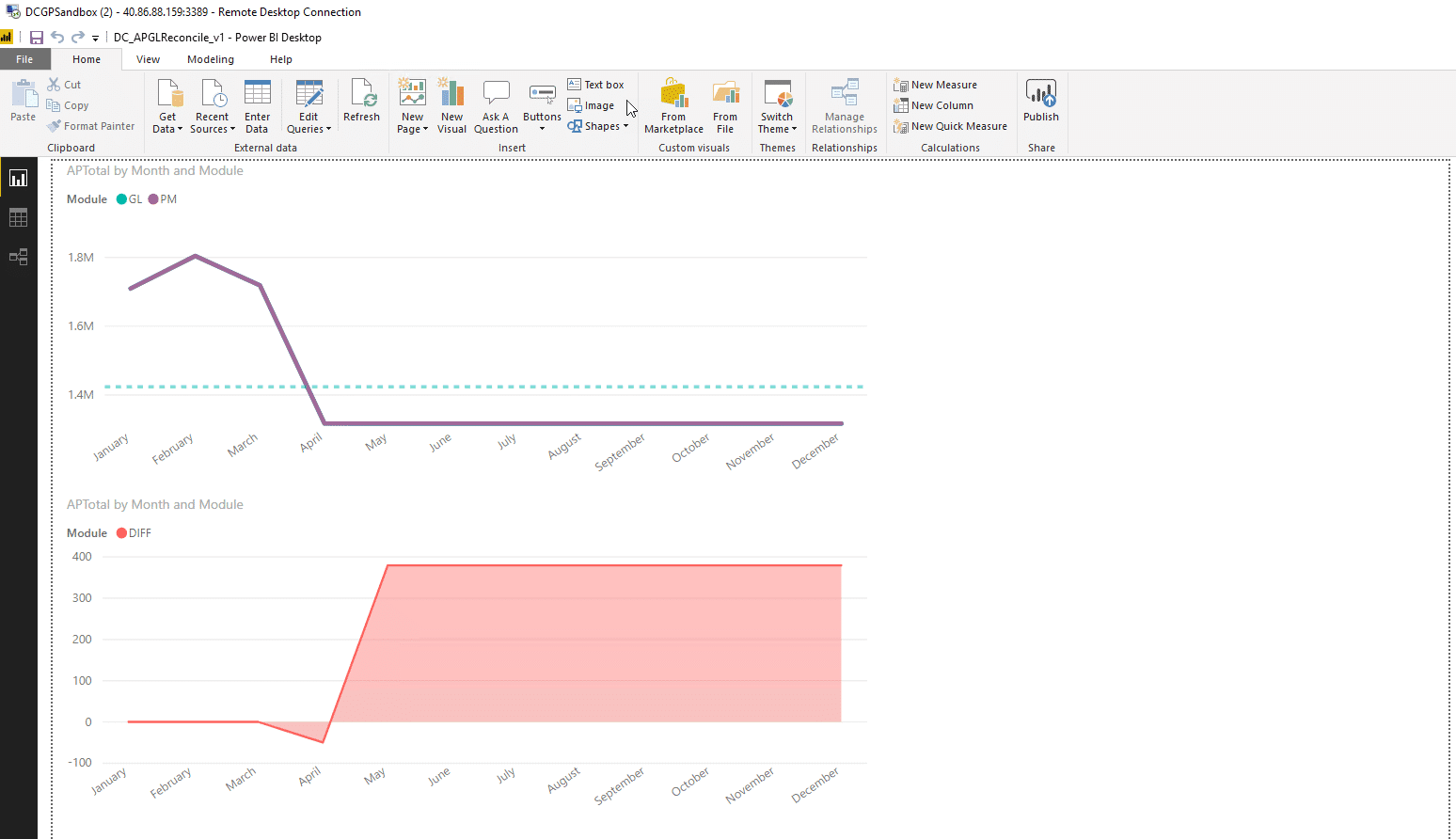 At-A-Glance Health Check for your Dynamics GP with Power BI