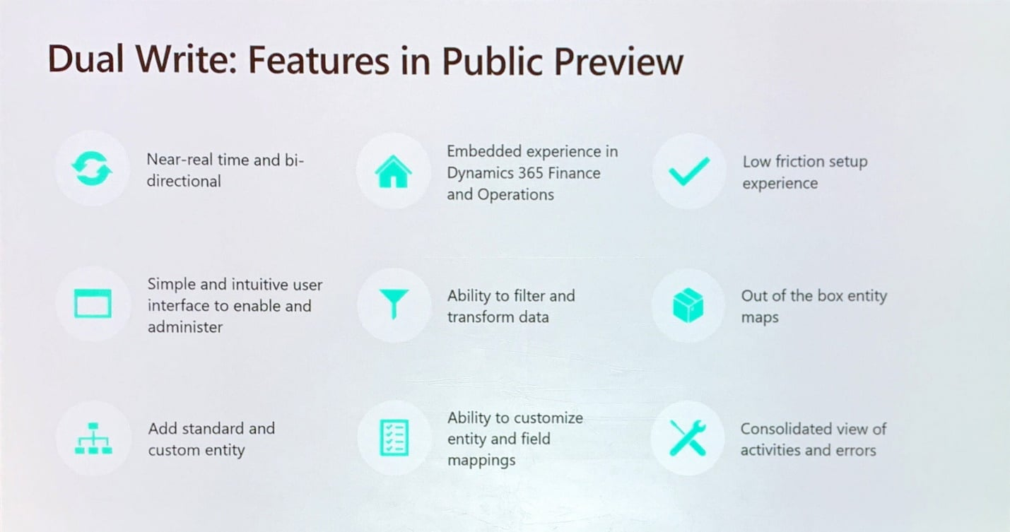Dual Write Features in Public Preview